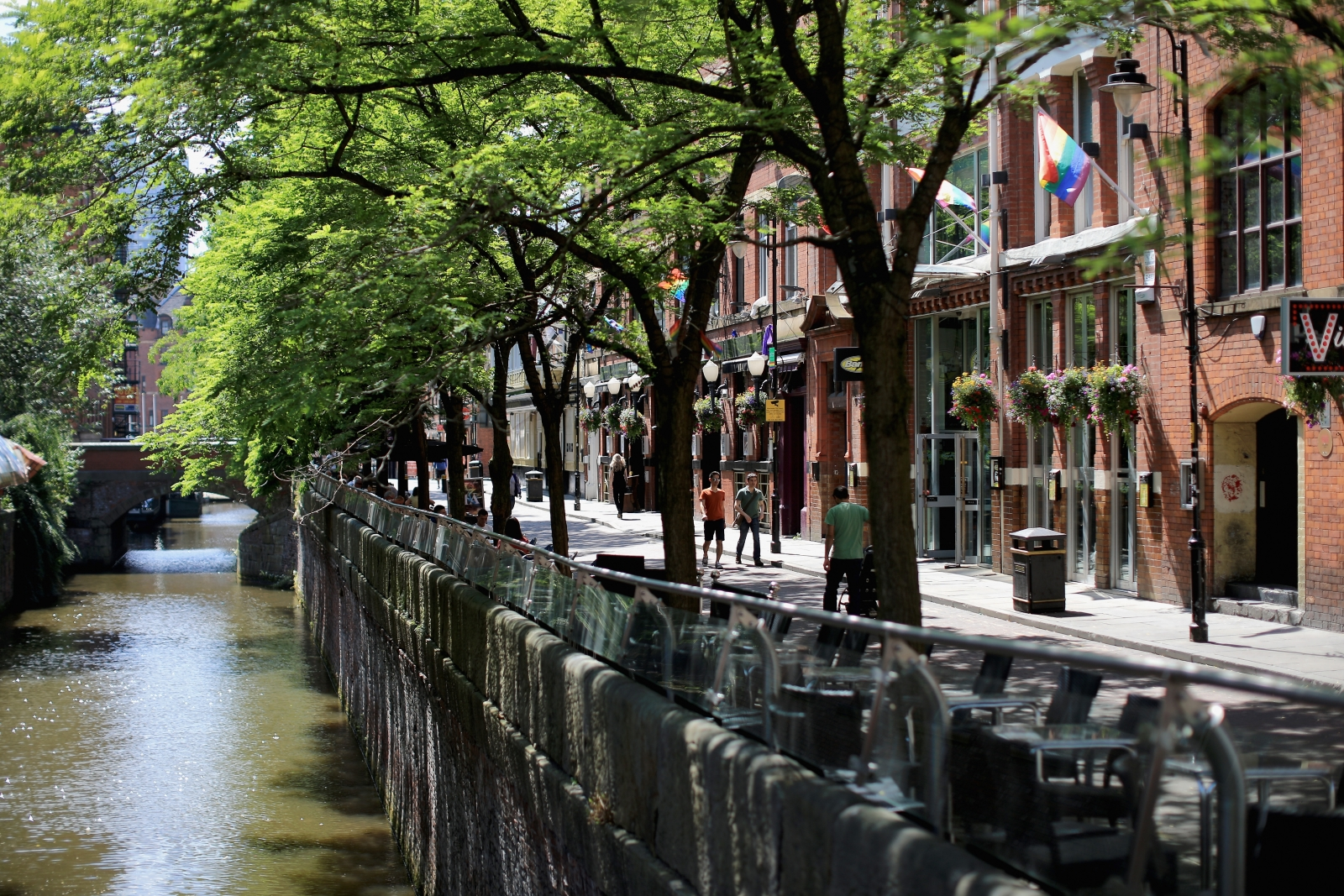 Canal gratification